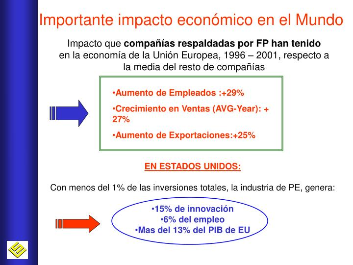 Importante impacto económico en el Mundo