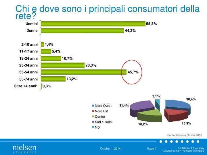 Chi e dove sono i principali consumatori della rete?