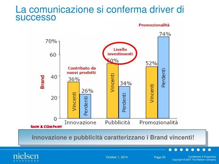 La comunicazione si conferma driver di successo