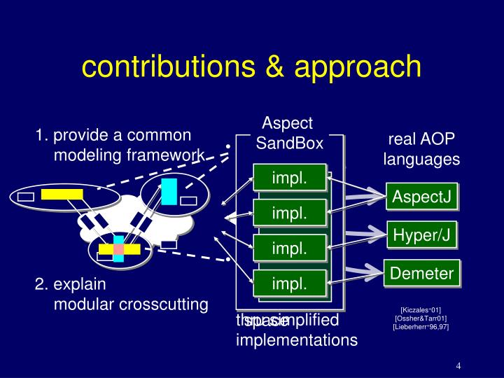 contributions & approach