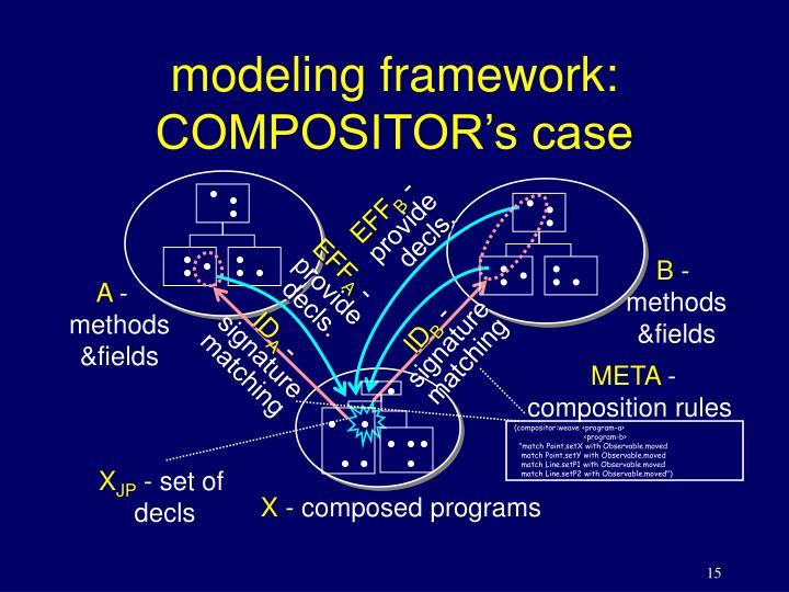 modeling framework: COMPOSITOR's case
