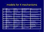 models for 4 mechanisms