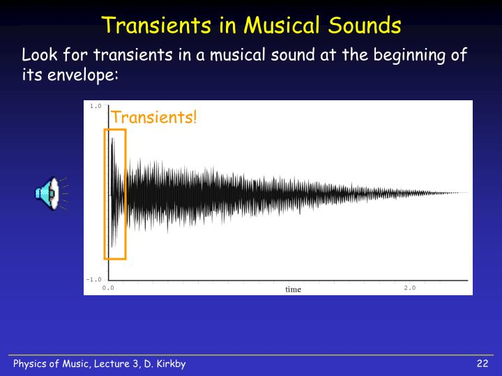 Transients in Musical Sounds