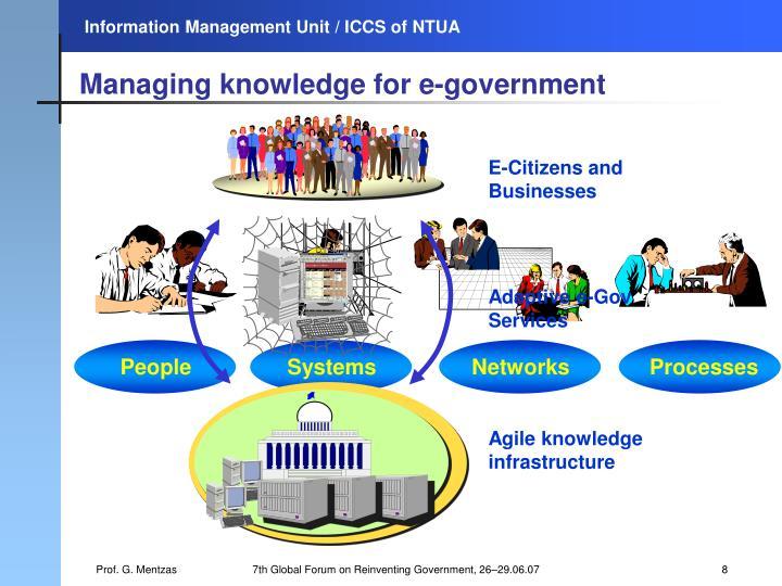 E-Citizens and Businesses