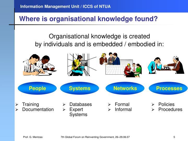 Where is organisational k