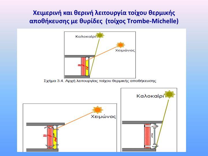 Χειμερινή και θερινή λειτουργία τοίχου θερμικής αποθήκευσης με θυρίδες  (τοίχος Τ