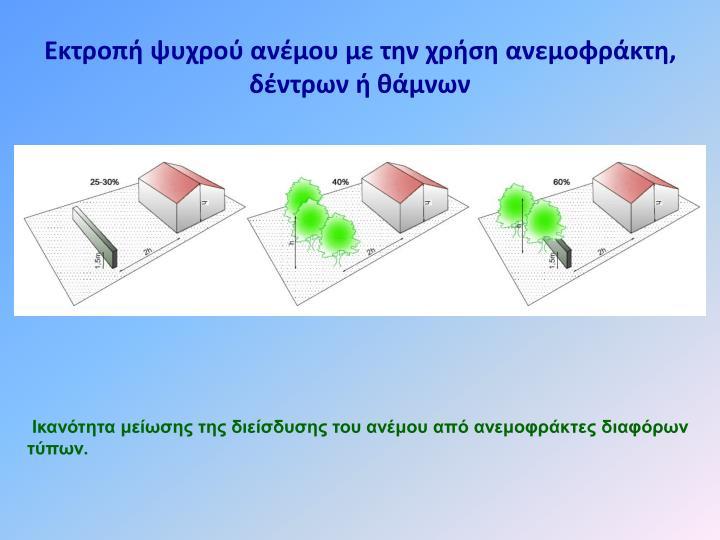 Εκτροπή ψυχρού ανέμου με την χρήση ανεμοφράκτη, δέντρων ή θάμνων