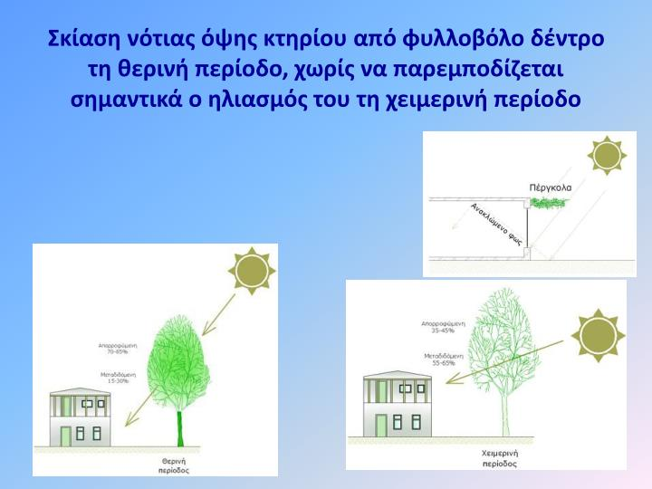 Σκίαση νότιας όψης κτηρίου από φυλλοβόλο δέντρο τη θερινή περίοδο, χωρίς να παρεμποδίζεται σημαντικά ο