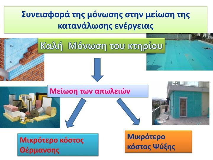 Συνεισφορά της μόνωσης στην μείωση της κατανάλωσης ενέργειας