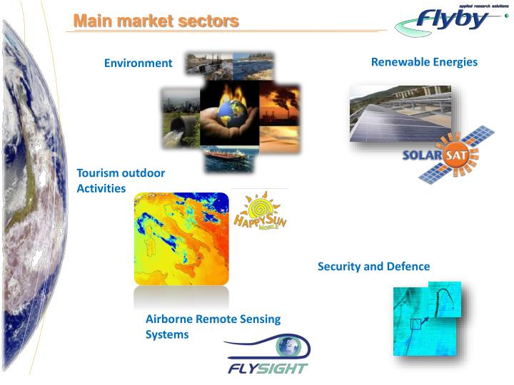 Main market sectors