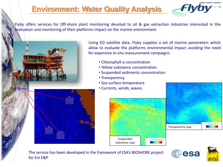 Environment: Water Quality Analysis