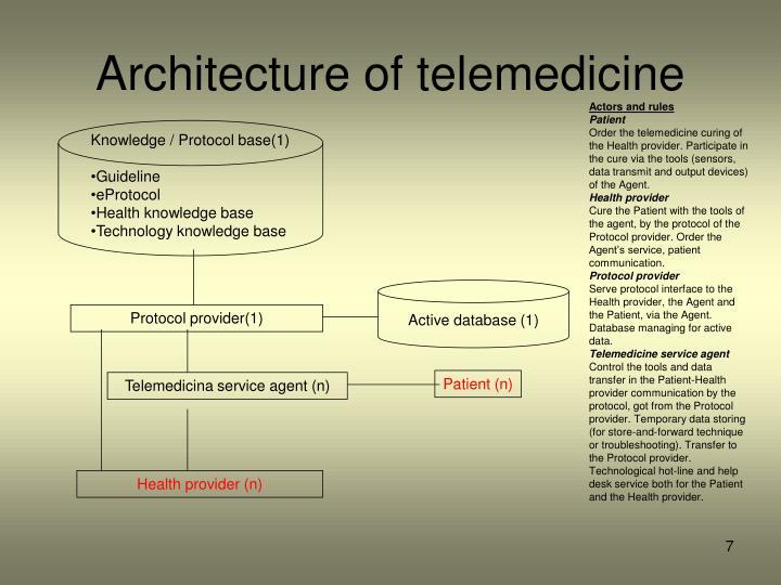 Architecture of telemedicine