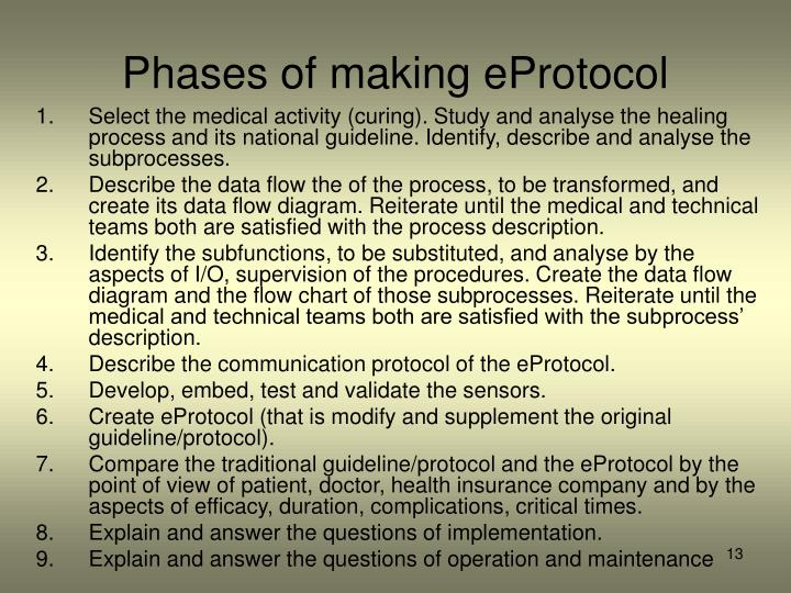 Phases of making eProtocol