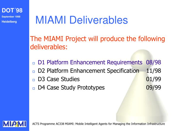 MIAMI Deliverables