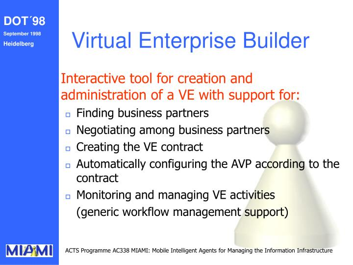 Virtual Enterprise Builder