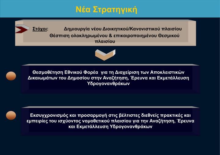 Θεσμοθέτηση Εθνικού Φορέα  για τη Διαχείριση των Αποκλειστικών Δικαιωμάτων του Δημοσίου στην Αναζήτηση, Έρευνα και Εκμετάλλευση Υδρογονανθράκων