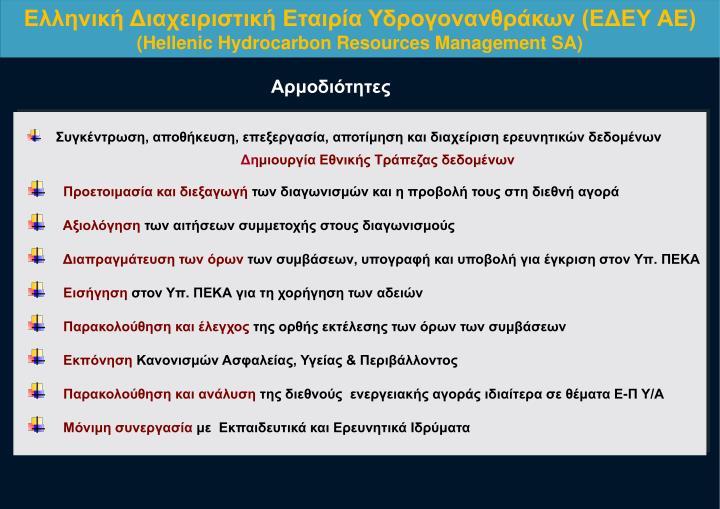 Ελληνική Διαχειριστική Εταιρία Υδρογονανθράκων (ΕΔΕΥ ΑΕ)
