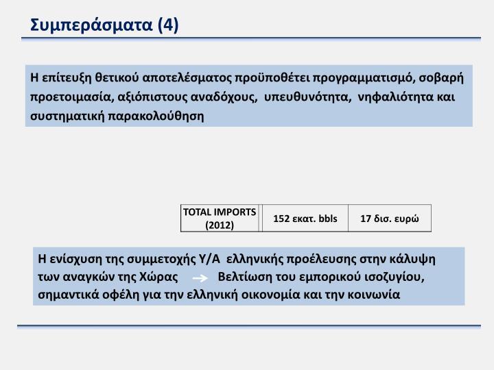 Συμπεράσματα (4)