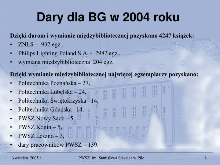 Dary dla BG w 2004 roku