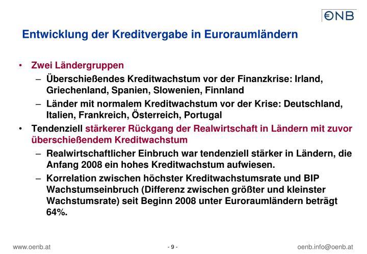 Entwicklung der Kreditvergabe in Euroraumländern