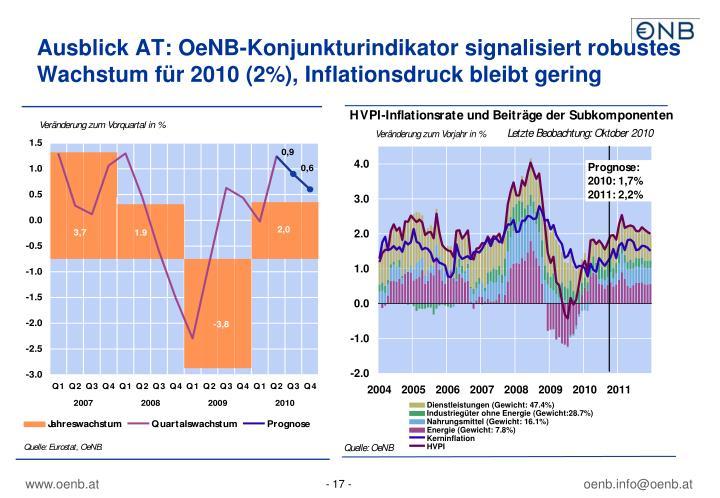 Ausblick AT: OeNB-Konjunkturindikator signalisiert robustes Wachstum für 2010 (2%), Inflationsdruck bleibt gering