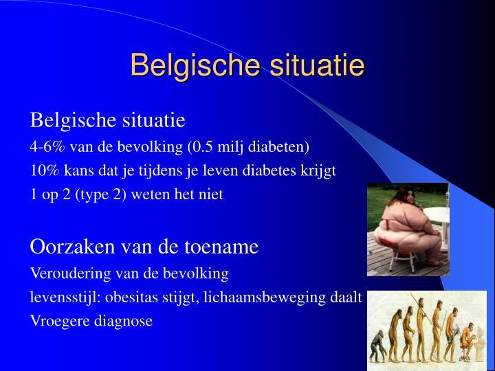 Belgische situatie