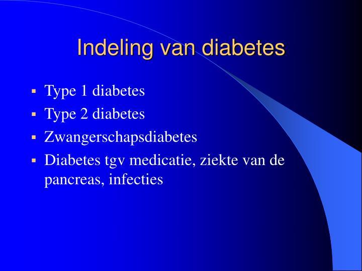 Indeling van diabetes
