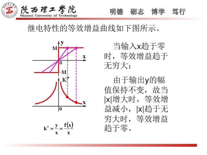 继电特性的等效增益曲线如下图所示。