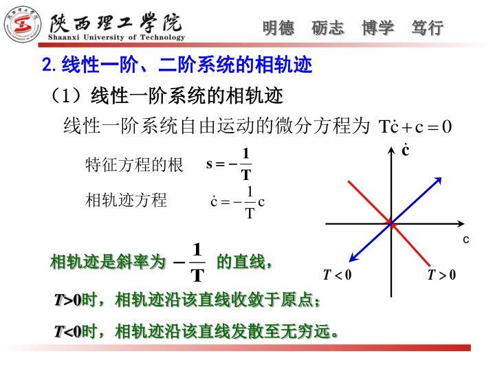 特征方程的根