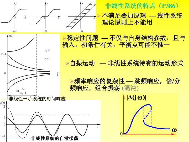 非线性系统的特点(