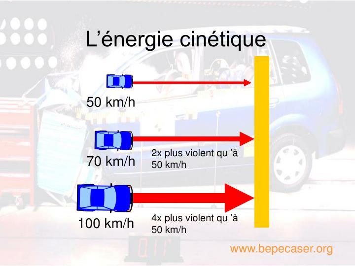 L'énergie cinétique