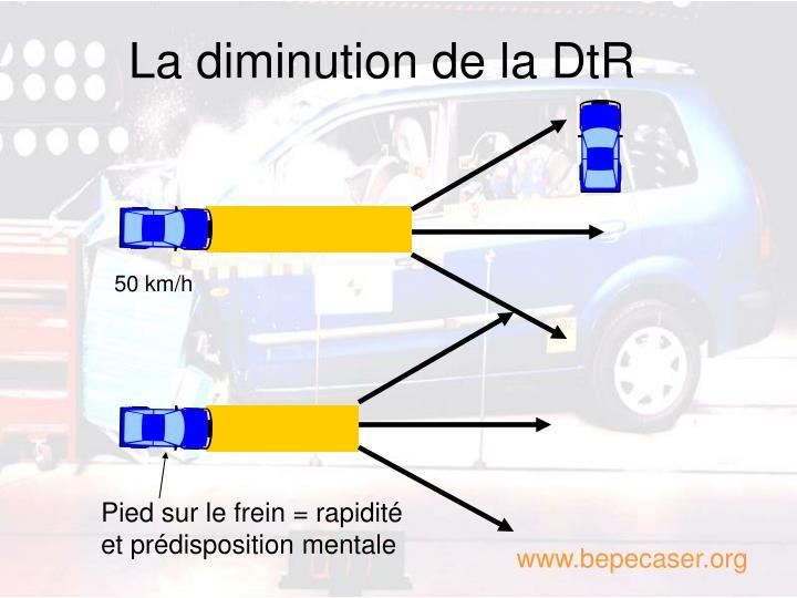 Pied sur le frein = rapidité et prédisposition mentale