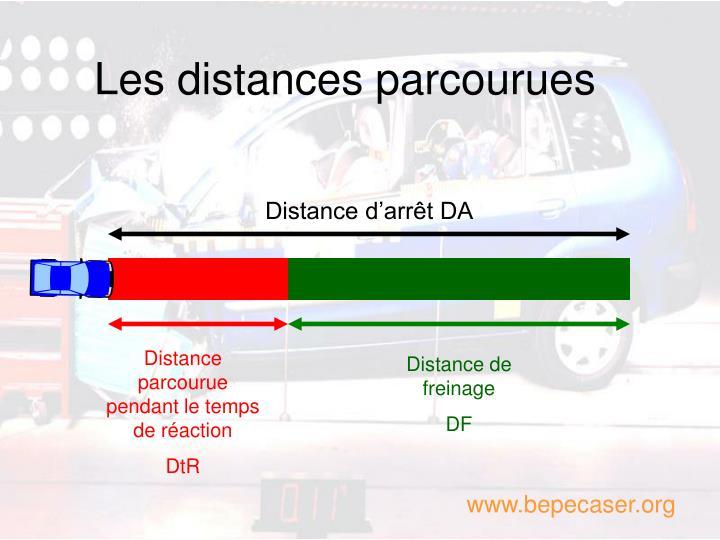 Distance d'arrêt DA