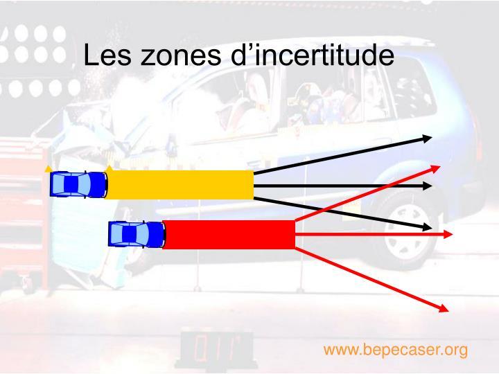 Les zones d'incertitude