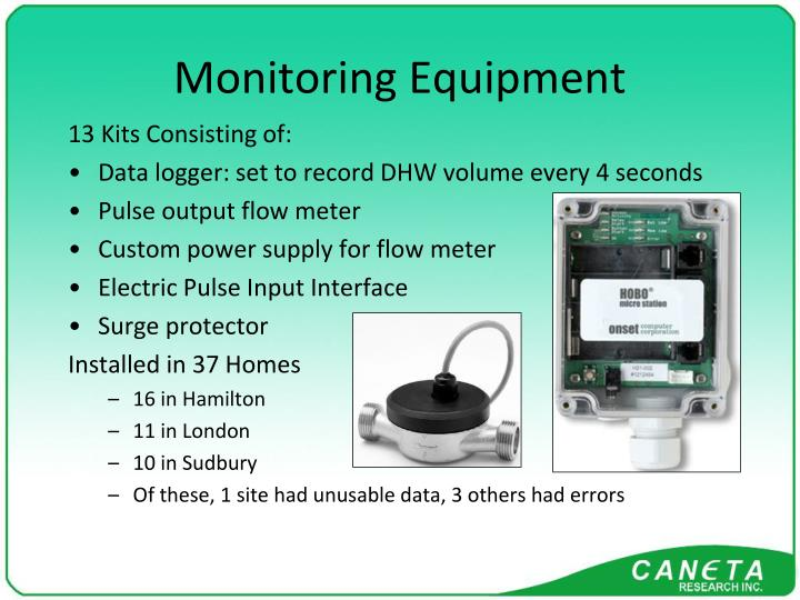 Monitoring Equipment