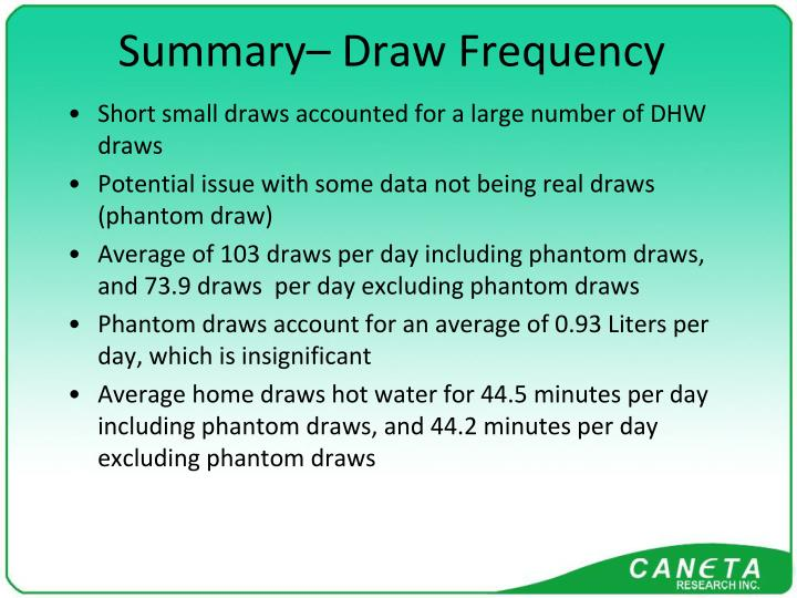 Summary– Draw Frequency