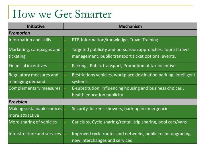 How we Get Smarter