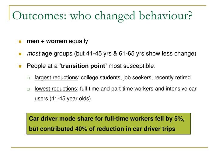 Outcomes: who changed behaviour?