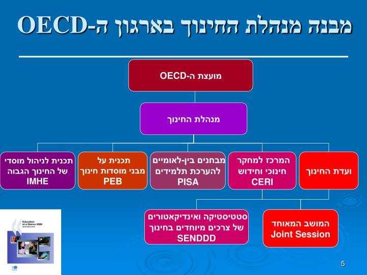 מבנה מנהלת החינוך בארגון ה-