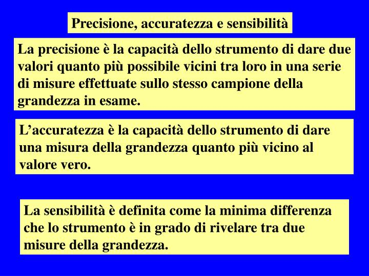 Precisione, accuratezza e sensibilità