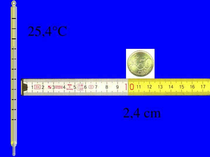 25,4°C