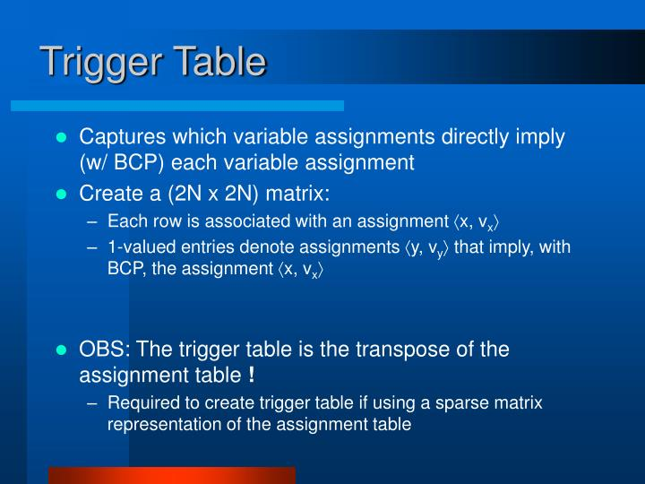 Trigger Table