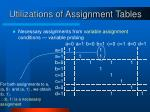 utilizations of assignment tables