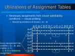 utilizations of assignment tables1
