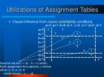 utilizations of assignment tables3