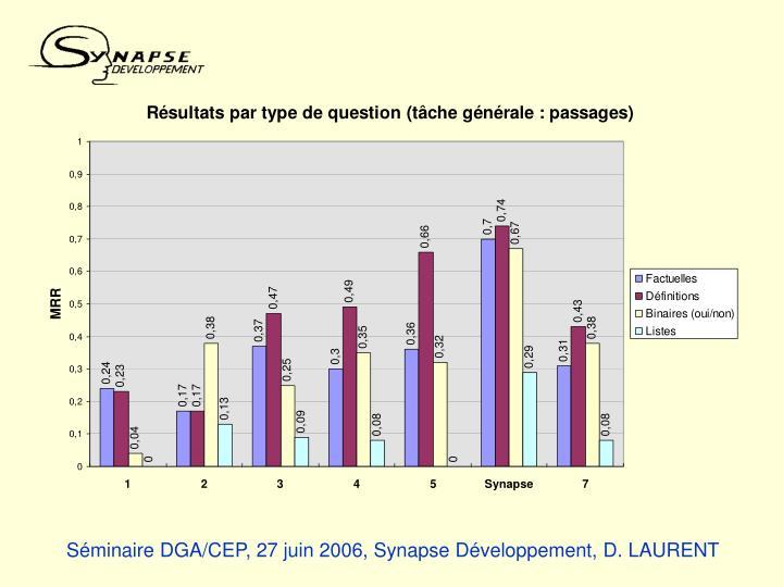 Séminaire DGA/CEP, 27 juin 2006, Synapse Développement, D. LAURENT