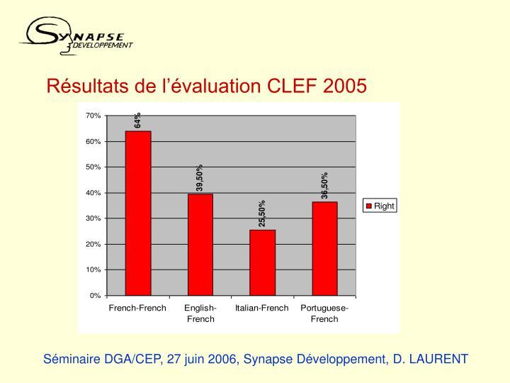 Résultats de l'évaluation CLEF 2005
