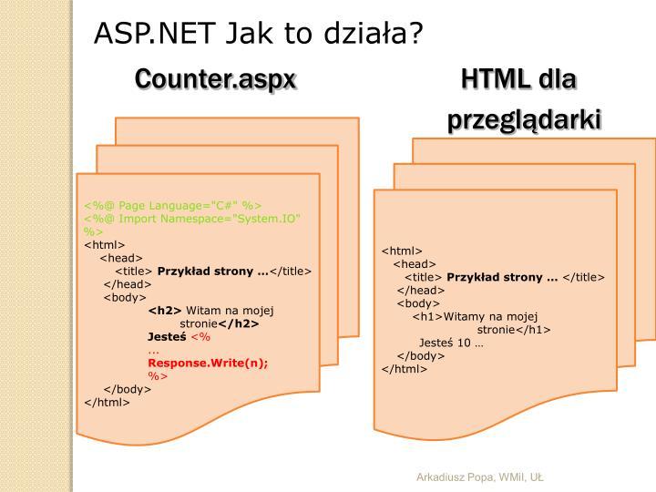 ASP.NET Jak to działa?