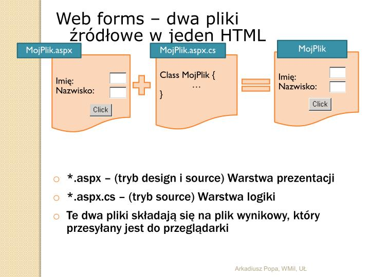 Web forms –