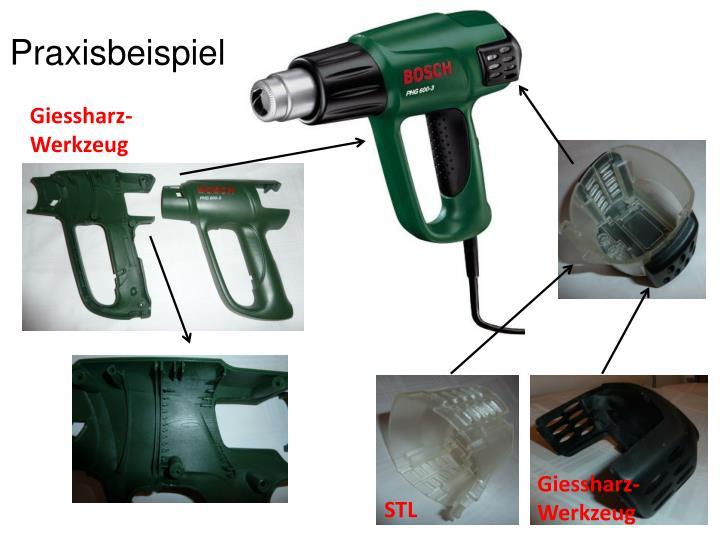 Giessharz-Werkzeug